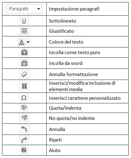 tabella 2 buona